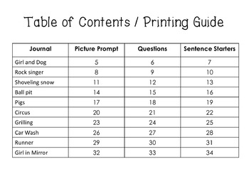 Picture Journal Prompts 4 {Leveled Writing} Great for Special Ed