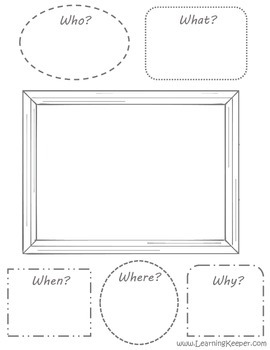 Picture Perfect Writing Graphic Organizers with Video Tutorial