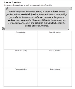 Picture Preamble (Goals of the Constitution): VA Civics & Economics SOL CE. 2c