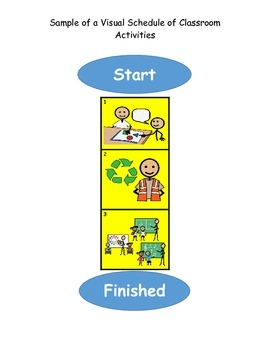 Picture Schedule PICS for Students with Autism to Learn School Routines