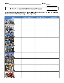 Picture Sequence Identification STEM activity