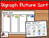 Picture Sorts for Digraphs