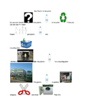 Picture Stories How plastic is recycled