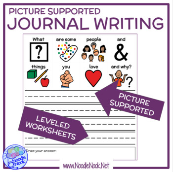 Picture Supported Writing Prompt for LIFE Skills students- GENERAL Topics