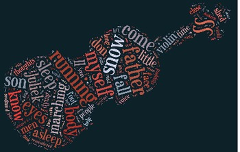 Picture Word Clouds for each chapter of Night by Elie Wiesel