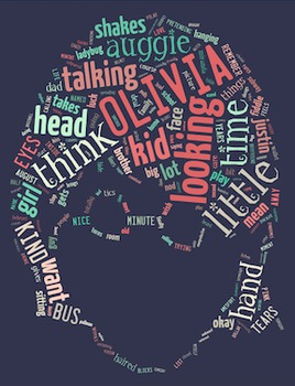 Picture Word Clouds for each part of Wonder by R.J. Placaio