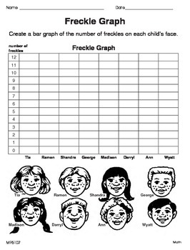 Picture and Bar Graphs (CCSS 2.MD.D.10)