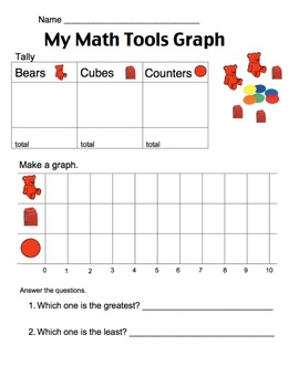 Picture graphs, real object graphs and bar graphs