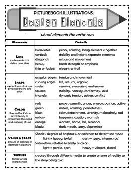 Children's Literature Picturebook Illustrations *Style *Media *Design Elements