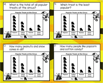 Picture Graphs 2nd Grade