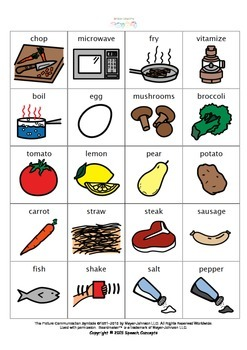 Pictures for Sentences - Toca Boca Kitchen