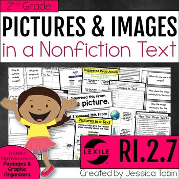 Images in a Nonfiction Text RI2.7