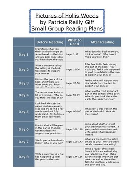 Pictures of Hollis Woods Small Group Reading Plans