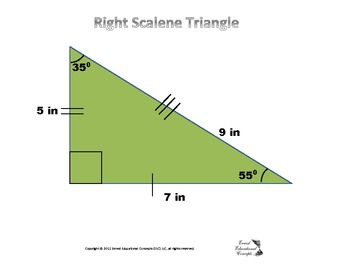 Pictures of Seven Types of Triangles