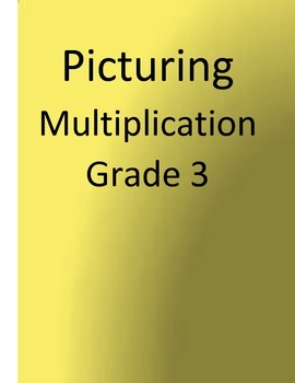 Picturing Multiplication