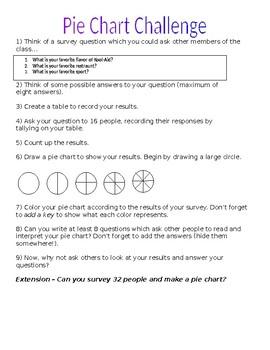 Pie Chart Challenge