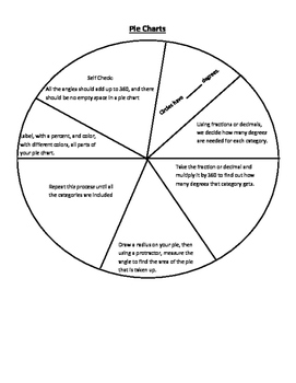 Pie Chart Notes