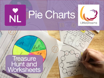 Pie Charts Drawing & Interpreting (Worksheets and Scavenger Hunt)