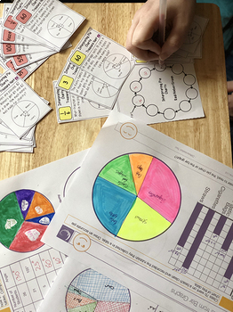 Pie Charts Drawing, Reading and Interpreting (Worksheets and Scavenger Hunt)