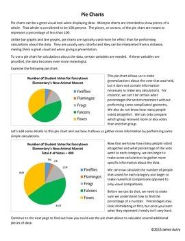 Pie Charts - Pie Graphs - Interpreting Pie Charts - Calculating Percentages