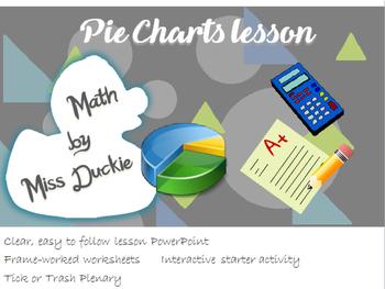 Pie Charts Lesson
