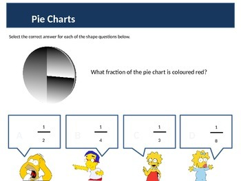 Pie Charts with The Simpsons!