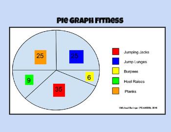 Pie Graph Fitness