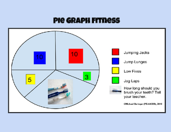 Pie Graph Fitness