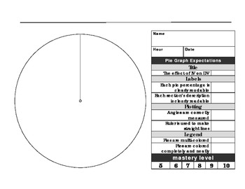 Pie Graph Paper and Rubric
