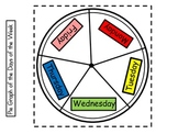 Pie Graph of Days of the Week and Number Cards or Calendar Cards