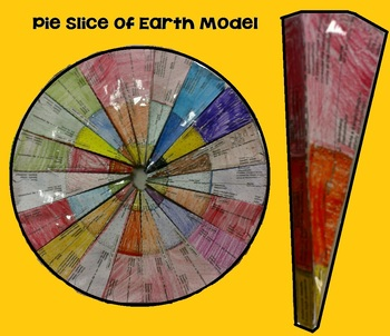 Pie Slice of Earth Model