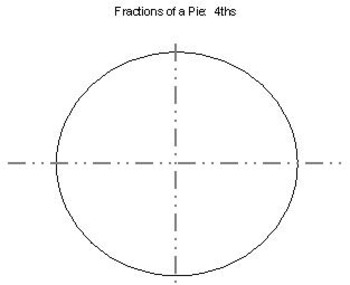Pie Templates for 3rd, 4th, 5th, 6th grade lessons--19 pages