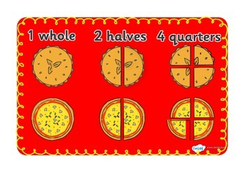 Pie and Pizza Fractions Mat