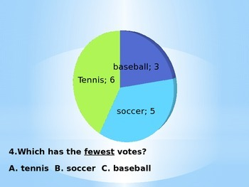 Pie graphs questions for first graders ITBS test