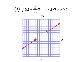 Piece-Wise Defined Functions Part 2 (Domain Restrictions on Linear Functions)