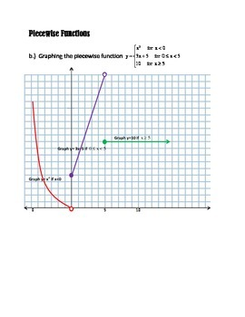 THE PIECEWISE-DEFINED FUNCTIONS