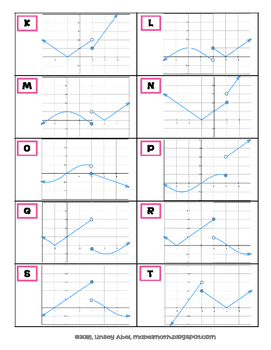 Piecewise Functions Card Match