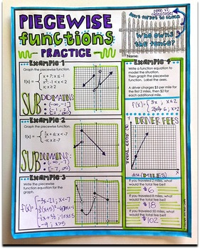 Piecewise Functions Doodle Notes