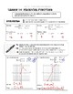 Piecewise Functions Lesson