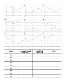 1 Piecewise and Absolute Value Functions Matching Game
