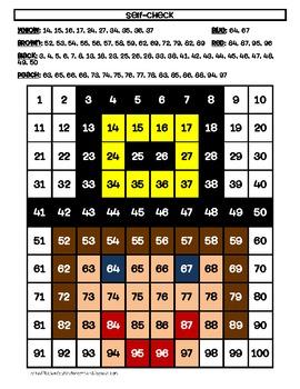 Pilgrim Boy Hundreds Chart Hidden Picture Activity for Math and Thanksgiving