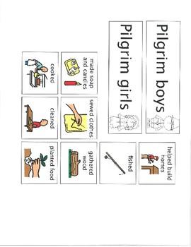 Pilgrim Boy and Pilgrim Girl jobs T-Chart