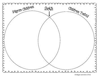 Pilgrim Children Venn Diagram