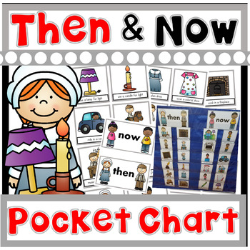 Then & Now (Pocket Chart Sorting Activity)