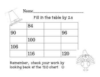 Pilgrim Hat Skip Counting by 2s & 5s to 120 (Themed Thanksgiving Math Center)