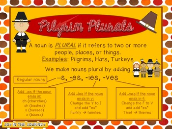 Pilgrim Plurals Noun Sorting Activities