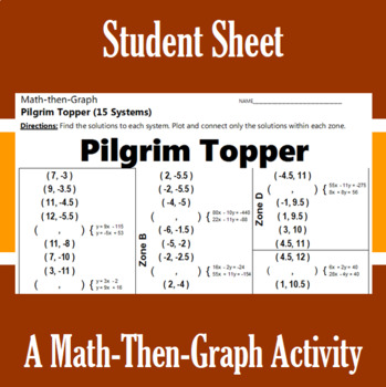 Pilgrim Topper - 15 Linear Systems & Coordinate Graphing Activity