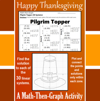 Pilgrim Topper - 30 Linear Systems & Coordinate Graphing Activity