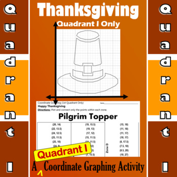 Pilgrim Topper - A Quadrant I Coordinate Graphing Activity