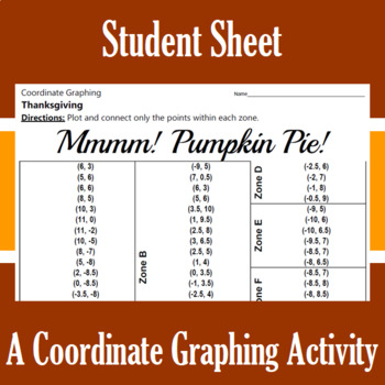 Thanksgiving - MMM! Pumpkin Pie - A Coordinate Graphing Activity